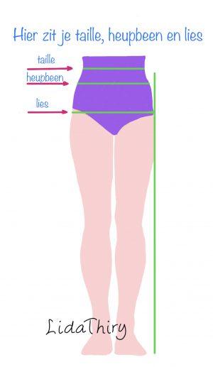 De ideale lengte van je top – lijnen in kleding (5)