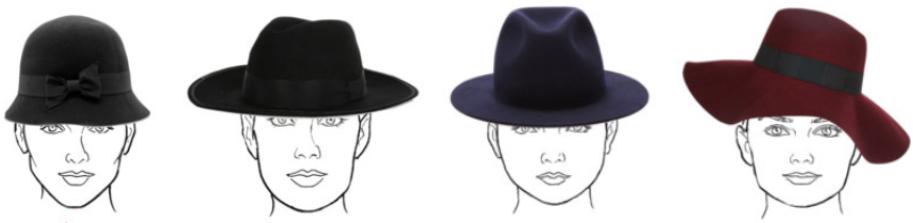 Een hoed die past bij je gezichtsvorm